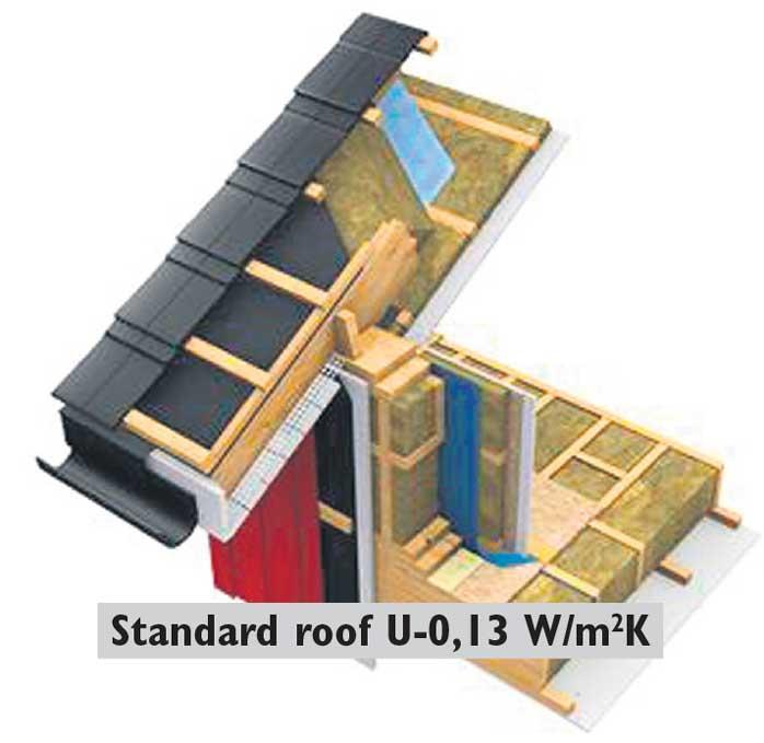 Timber Frame Brickmore Construction